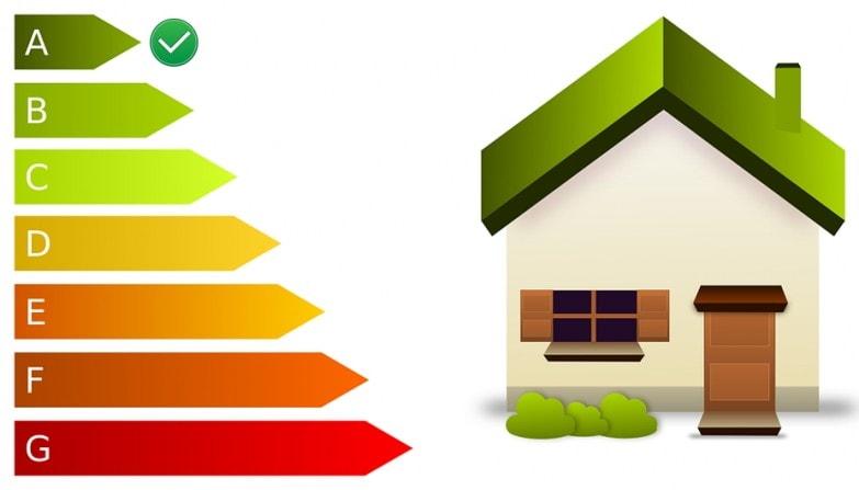 energía de consumo optima